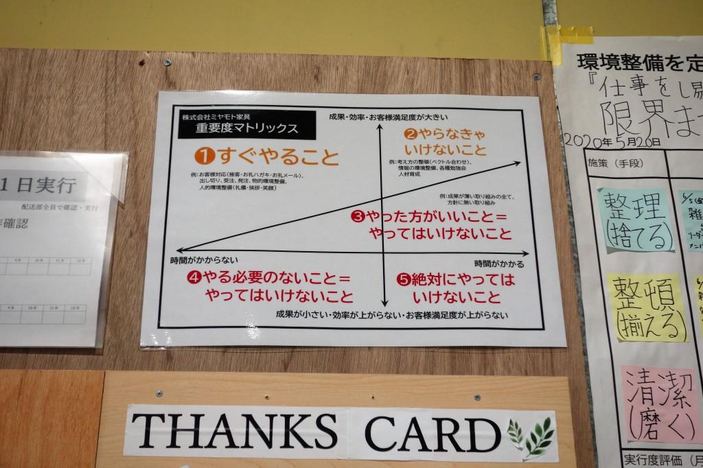 配送・倉庫管理 ミヤモト家具配送部最強説 (5)